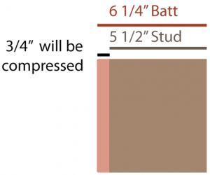 Batt insulation overflow