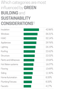 sustainability-graph-withsips